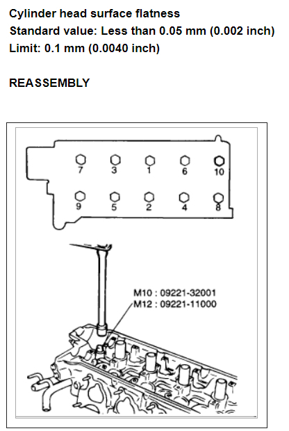 Madison : Hyundai h100 engine diagram