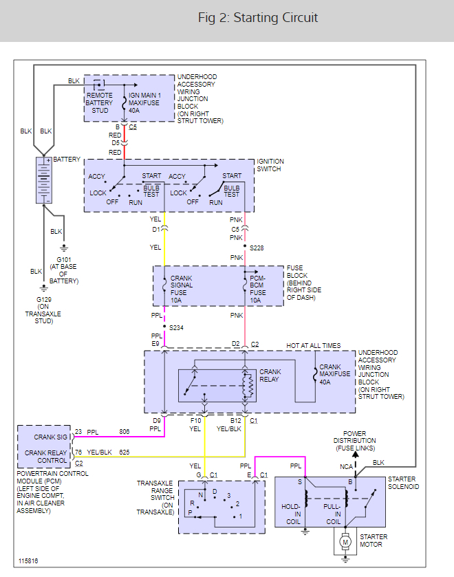 2004 grand am engine wiring diagram starting starter wire hook up i removed starter then forgot what wire went  starter wire hook up i removed starter
