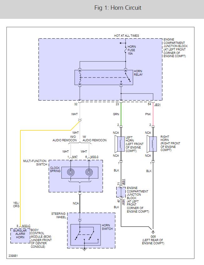 Niedlich Autoverkabelungssystem Fotos - Elektrische Schaltplan-Ideen ...