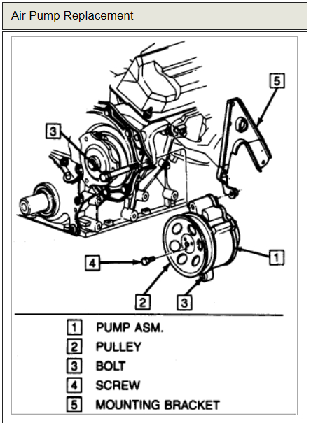 Smog Pump On 88 Deville  How To Replace A Smog Pump On A