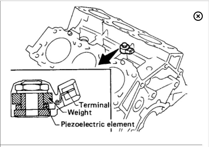 Knock Sensor Location: Where Is the Knock Sensor Located At?