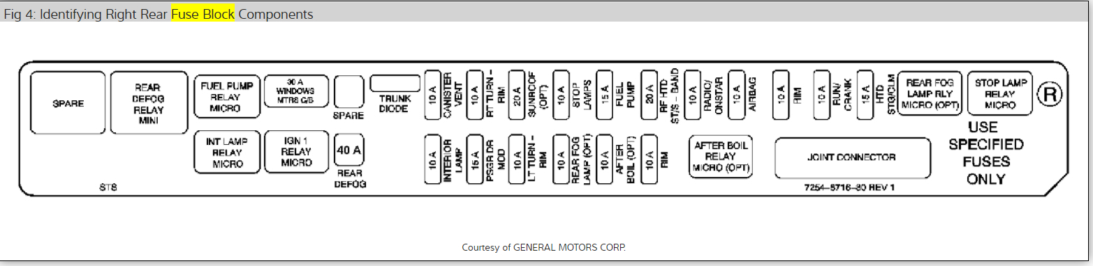 fuse box cadillac cts 2003 trusted wiring diagram 2006 chevy malibu fuse box diagram remarkable 2009 cadillac cts license bulb fuse box photos best 2004 chevrolet suburban fuse box fuse box cadillac cts 2003