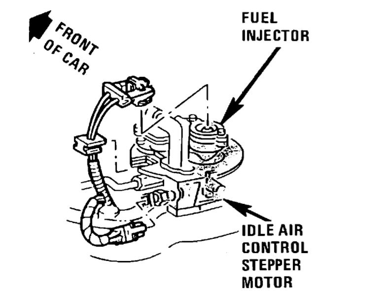 Obd Pin Outs