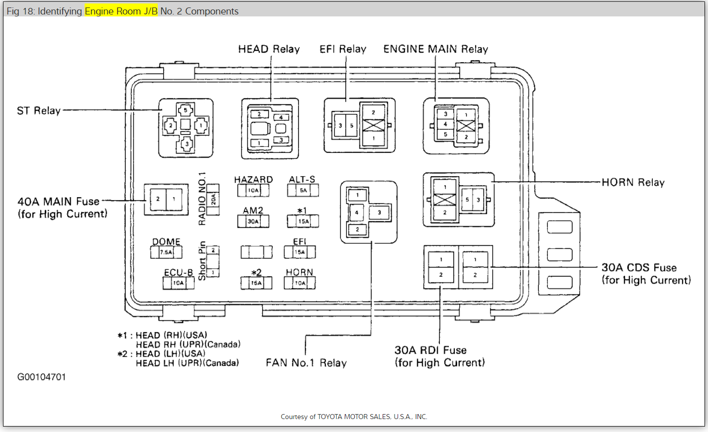 Fuel Pump Relay  Where Is The Fuel Pump Relay On A 1998 Toyota