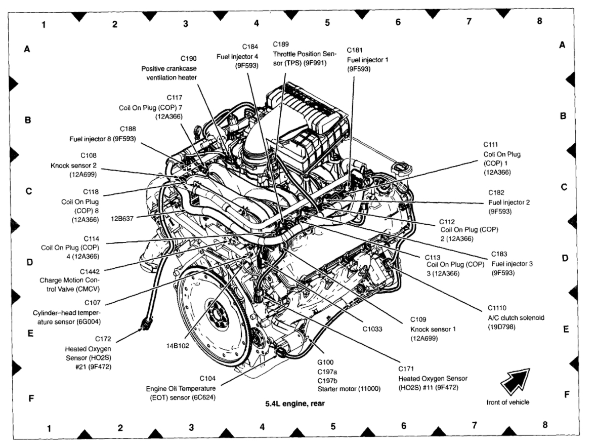 5 4 Liter Engine Diagram - Owner Manual & Wiring Diagram Ford F Spark Plug Wiring Diagram on lincoln town car spark plug wiring diagram, dodge spark plug wiring diagram, cadillac escalade spark plug wiring diagram, subaru forester spark plug wiring diagram, ford f150 spark plug wire, cadillac deville spark plug wiring diagram, chevrolet trailblazer spark plug wiring diagram, toyota sienna spark plug wiring diagram, toyota tacoma spark plug wiring diagram,
