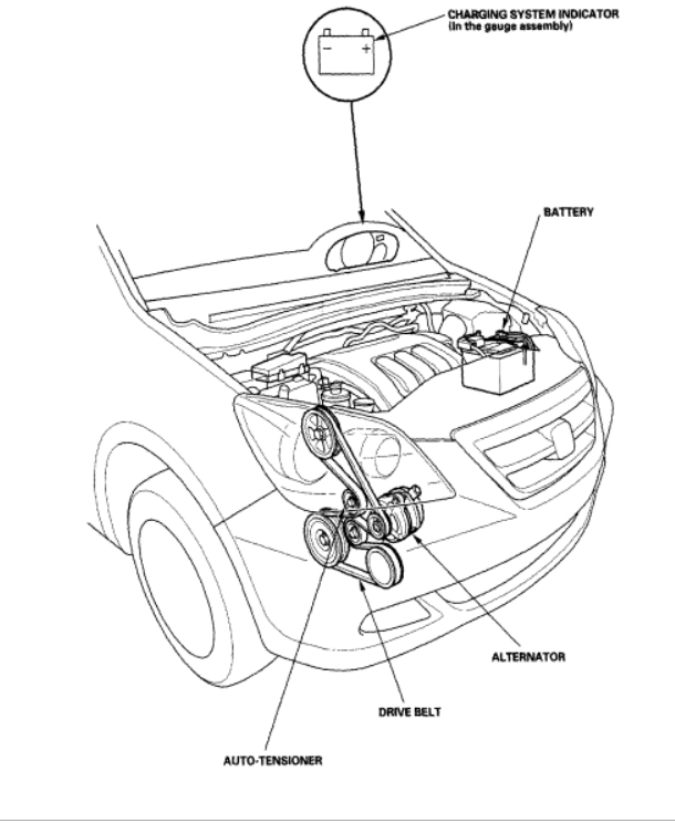 Serpentine Belt Diagram 2001 Odyssey