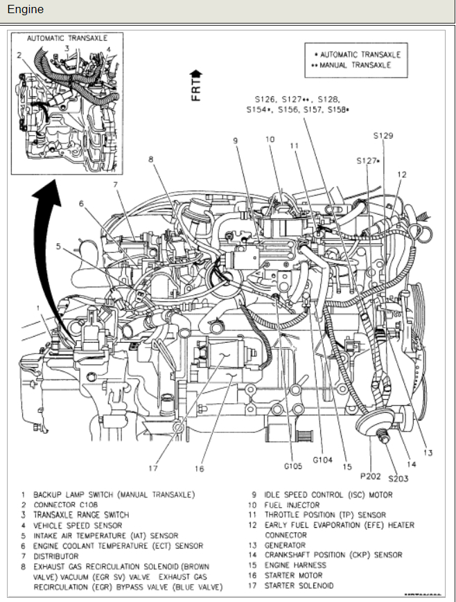 cannot locate crankshaft sensor can not find crankshaft sensor i Geo Metro Ignition Diagram