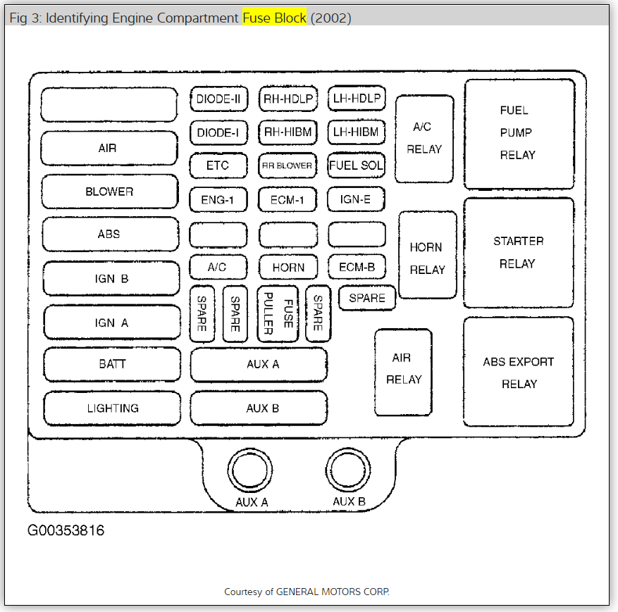 Chevy Express 3500 Fuse Box - Piezo Guitar Jack Wiring Diagram for Wiring  Diagram SchematicsWiring Diagram Schematics