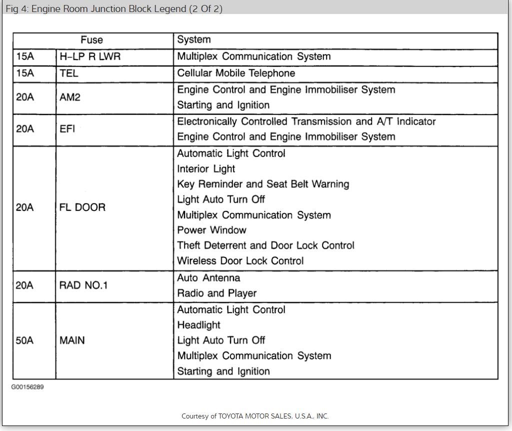 Dcc Lexus Fuse Circuit Diagram Wiring Third Level Power Schematic Symbols Detailed Diagrams Step Down Transformer