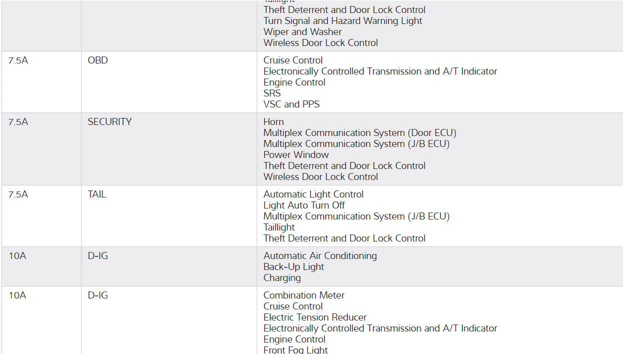 Convertible Top No Longer Opening Hi My Sc43039s Lexus Sc430 Wiring Diagram Thumb