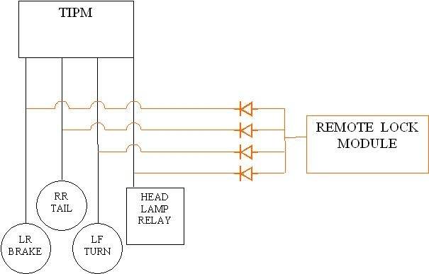 Wiring Diagram Needed For Parking Lights On Positive Side For