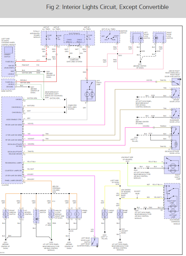 2005 Convertible Pt Cruiser Wiring Diagram