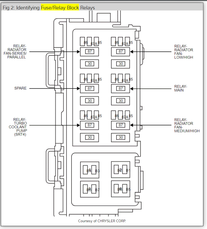 fuse lcoations: wheres the fuse for headlights 2011 dodge 2500 fuse diagram #14