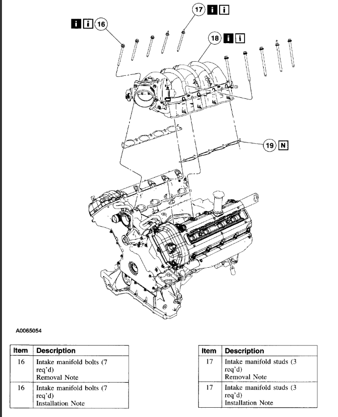 wiring diagram for 2003 lincoln ls v8 intake manifold im having a really rough idle  ive sprayed the  intake manifold im having a really