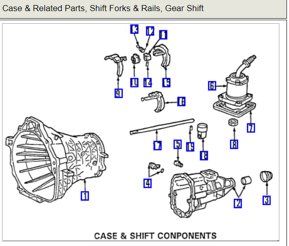 remove shifter in manual transmission  how do i remove the