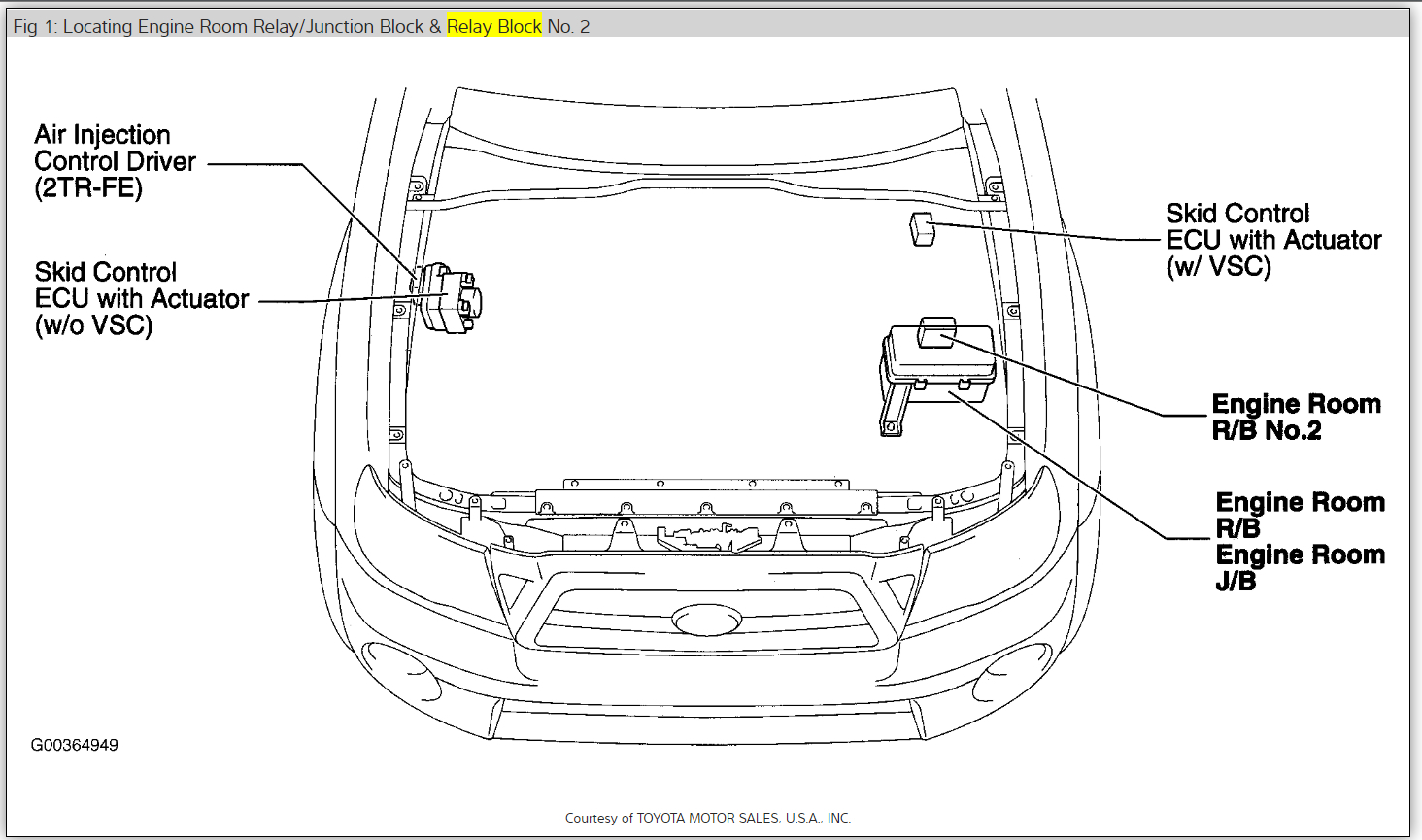 Ac Switch Doesnt Light Up And Does Not Blow Cold Air Toyota Aurion Wiring Diagram Manual Thumb