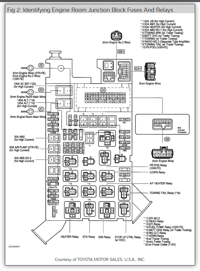 98 tacoma fuse diagram talk about wiring diagram 2012 toyota tacoma radio wiring diagram 2012 toyota tacoma fuse diagram #10