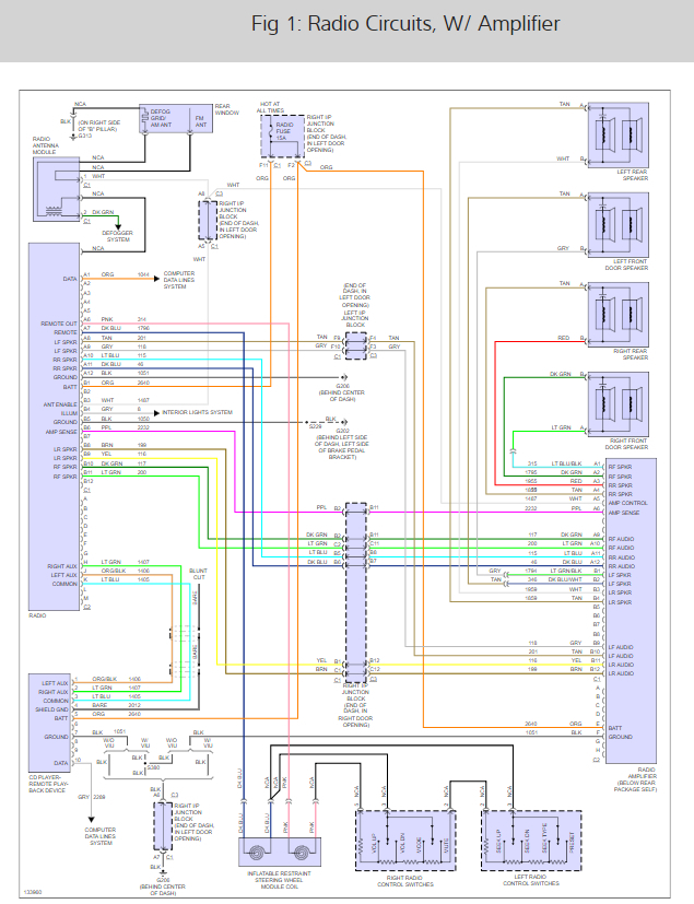 Channel Amp Wiring Diagram Inpala on