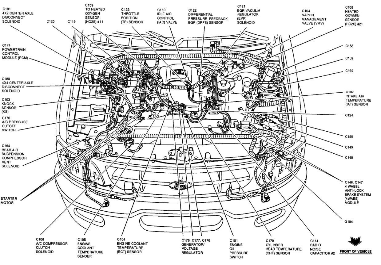 [SCHEMATICS_4FD]  Oil Sending Unit: Recently My Oil Pressure Gauge Began Fluttering ... | 1998 Ford F 150 Engine Diagram |  | 2CarPros