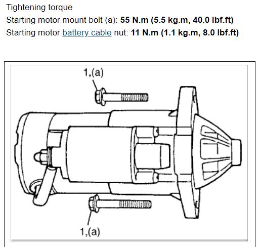 suzuki sx4 engine diagram starter removal on a 2008 suzuki sx4 is the starter removed  starter removal on a 2008 suzuki sx4