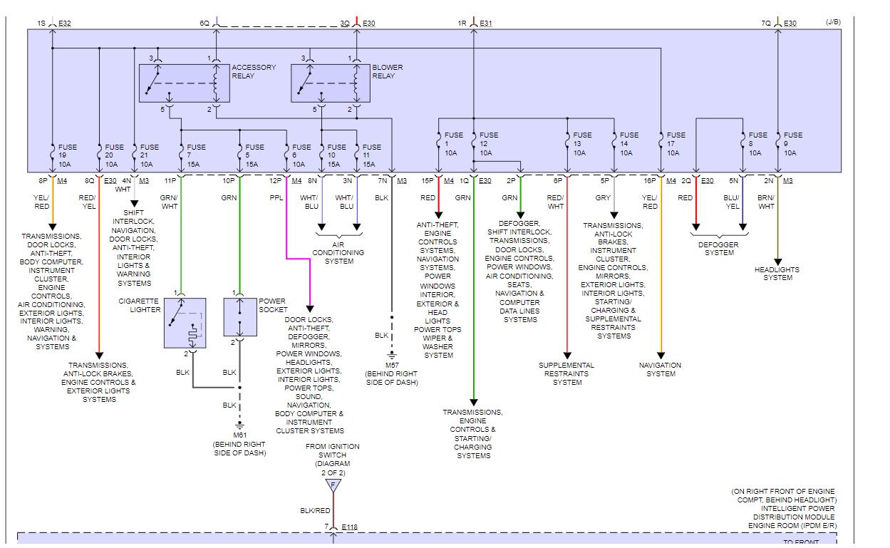 2004 Nissan Altima 25s Fuse Box Diagram