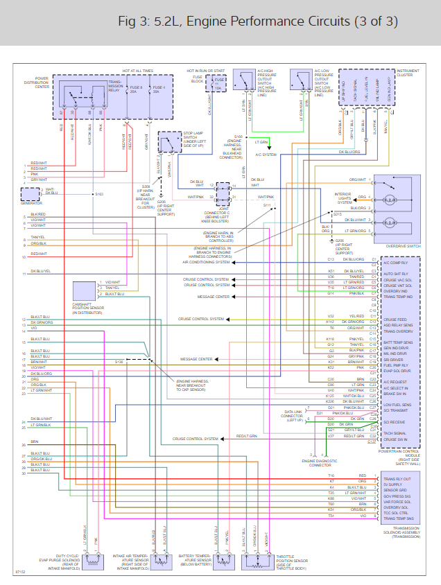 Engine Wiring  Could You Find A Wiring Harness Diagram For