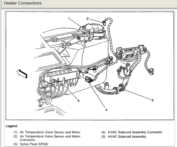 1998 Gmc Sonoma Engine Diagram Wiring Diagram Wall Pure Wall Pure Lechicchedimammavale It