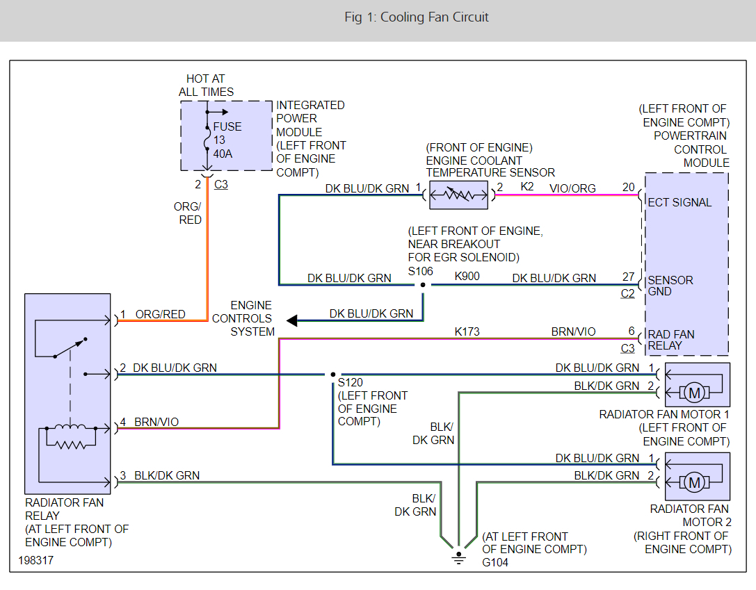 Chrysler Pacifica Evap System Diagram 2005 Fuse Box Radiator Fans Not Turning On I Cannot Get Fan To Turn