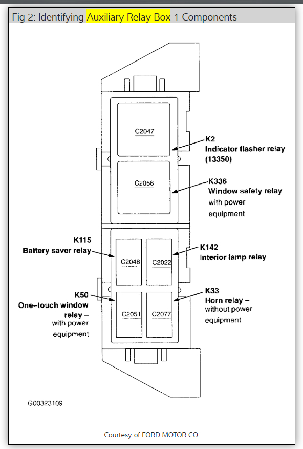 Battery Saver Relay Location  Where Is The Battery Saver