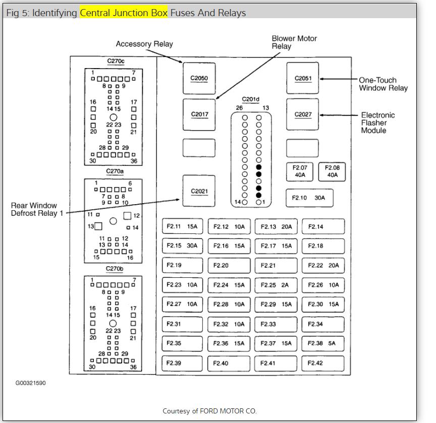 Diagram 2004 Sable Fuse Diagram Radio Full Version Hd Quality Diagram Radio Outletdiagram Politopendays It