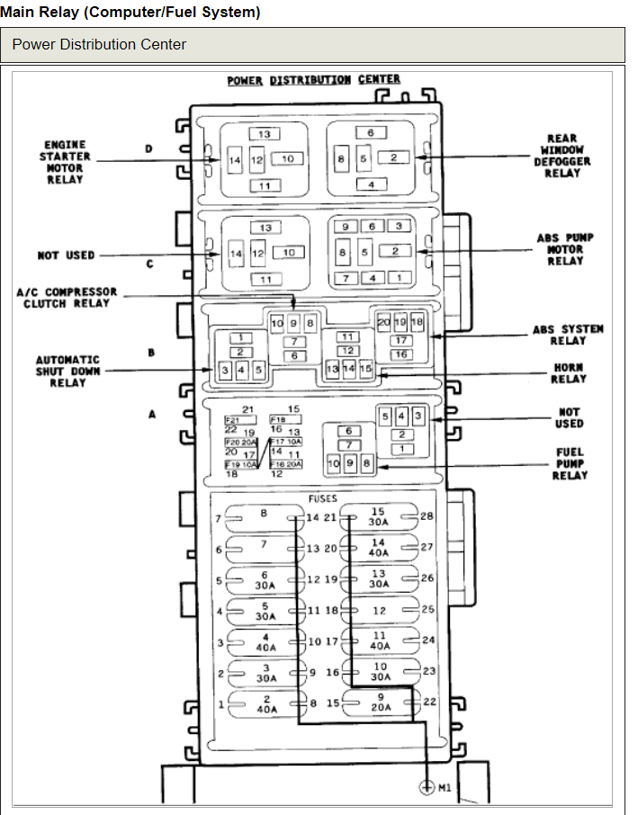 97 jeep wrangler fuse box wire diagram - wiring diagram draw-data -  draw-data.disnar.it  disnar.it