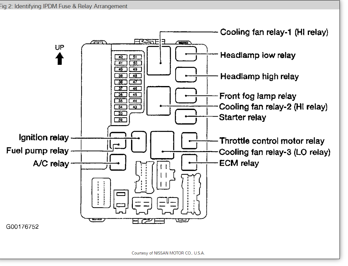 26 2011 Nissan Titan Fuse Box Diagram