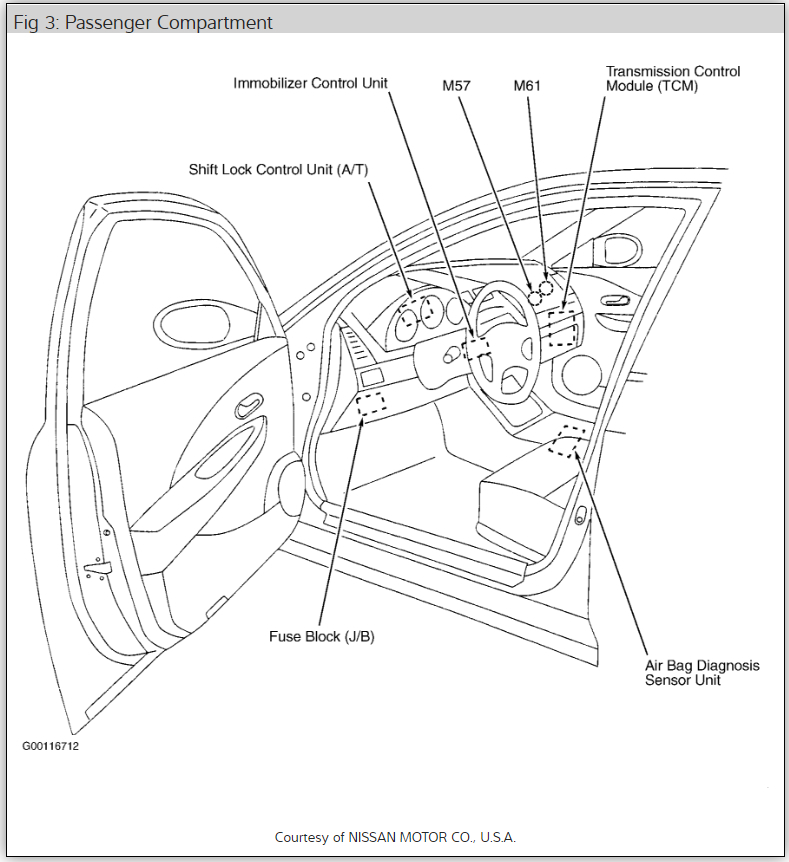 Headlight Fuse Location  Where Is The Low Beam Fuse Located