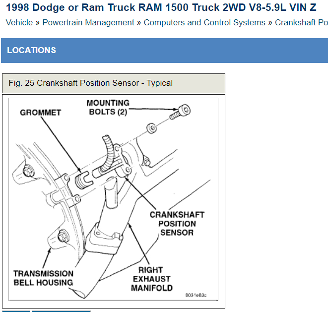 Crank Sensor Location Where Is Crank Sensor Located On The Truck