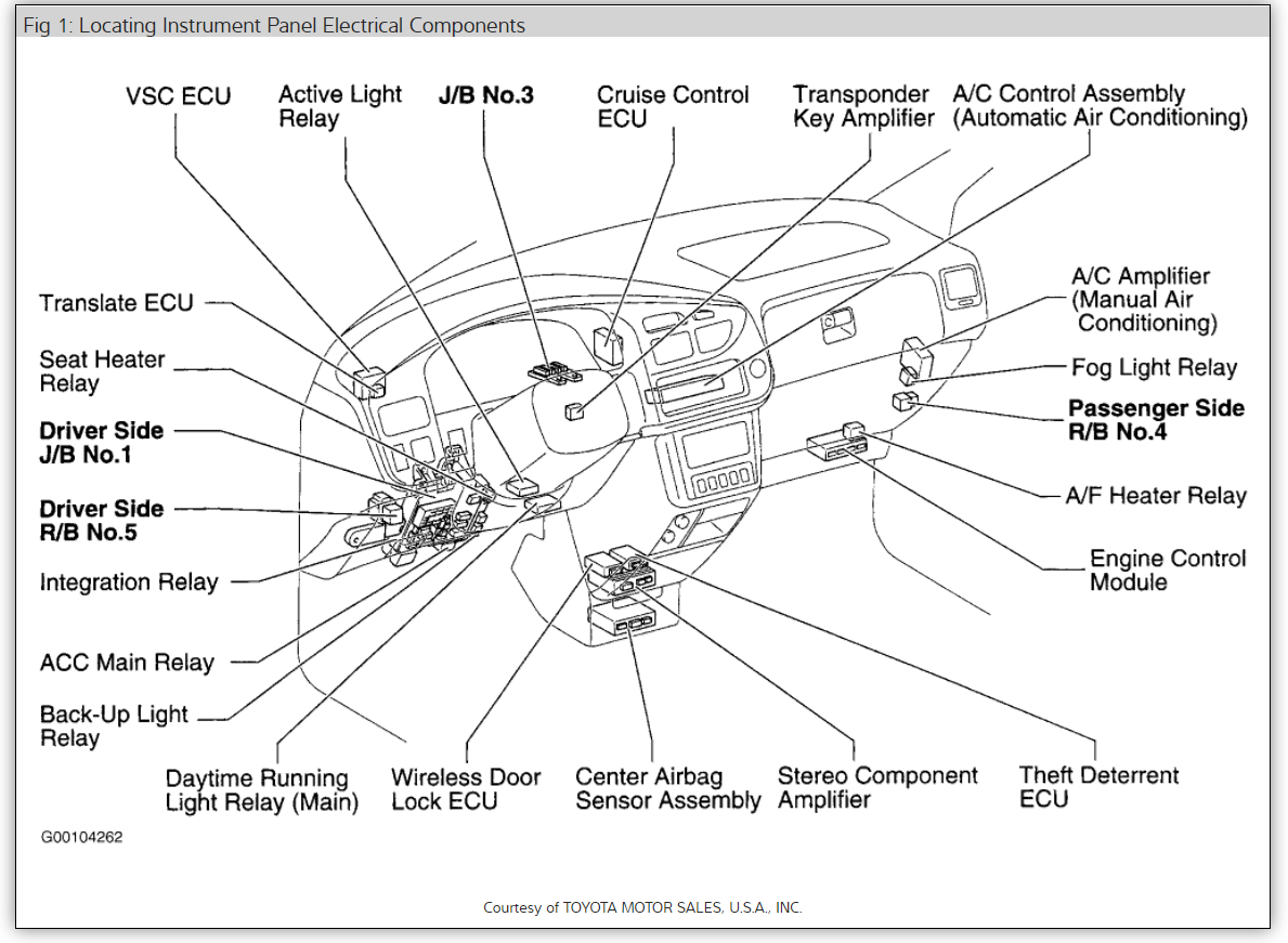 [SCHEMATICS_48IS]  Fuse Box Location: How Do I Replace Fuse # 38 on the Sienna 2002. ... | 2002 Toyota Sienna Fuse Diagram |  | 2CarPros