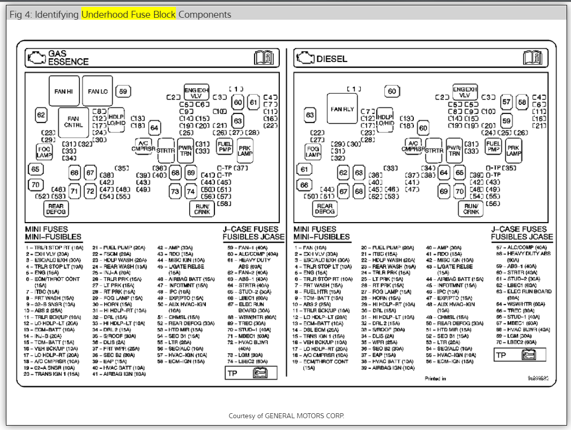 2009 Silverado Wiring Diagram Page 3 And Schematics Chevy Ignition Fuse Wire Data Schema U2022 Rh Richtech Co 2500hd