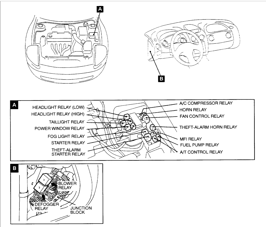 Where Is My Blower Motor Relay Switch Located On 30 Eclipse Gt Power Window Thumb