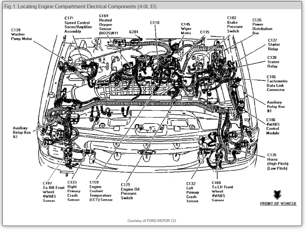 95 ford explorer fuse relay box diagram