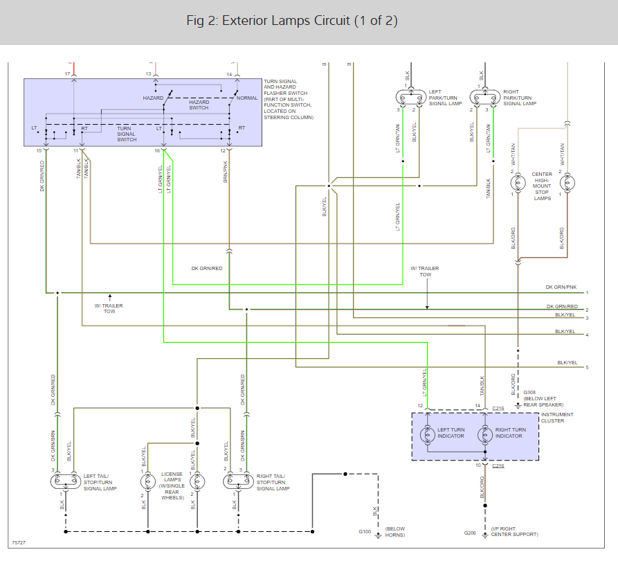 FUSE LOCATION FOR TRAILER BRAKE CONTROL: 1996 Dodge Ram V8 ...