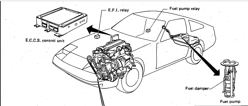 1985 Nissan 300zx Fuel Pump Relay Diagram Wiring - Wiring