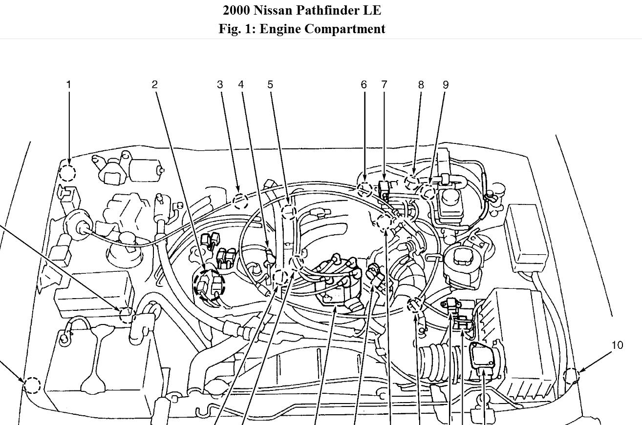 1999 nissan pathfinder service manual pdf