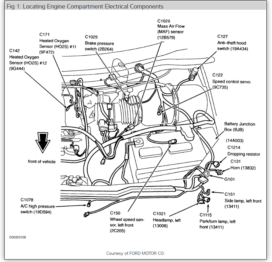 fuse diagram for 2000 ford windstar fuse diagram everything is not working but have headlights and  fuse diagram everything is not working