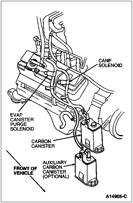 Location Of The Evap Canister Purge Solenoid Needed