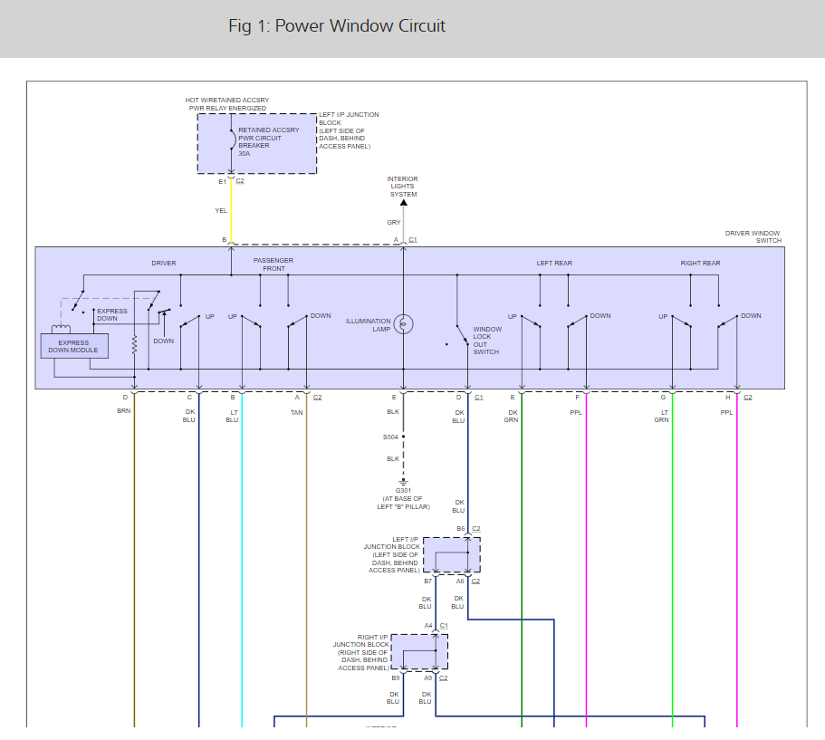 [DHAV_9290]  DIAGRAM] 2004 Impala Power Window Wiring Diagram FULL Version HD Quality Wiring  Diagram - RELEVANCEDIAGRAM.IMEMAGNETI.IT | 2004 Impala Power Window Wiring Diagram |  | relevancediagram.imemagneti.it