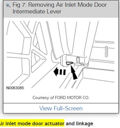 Driver Side Blend Door Actuator Replacement: When AC Is