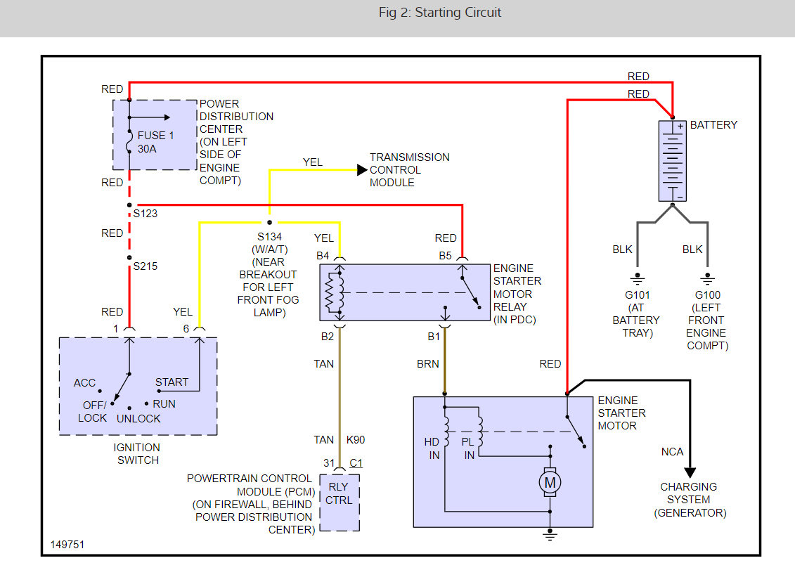 2006 Chrysler Sebring Distribution Fuse Box Diagram