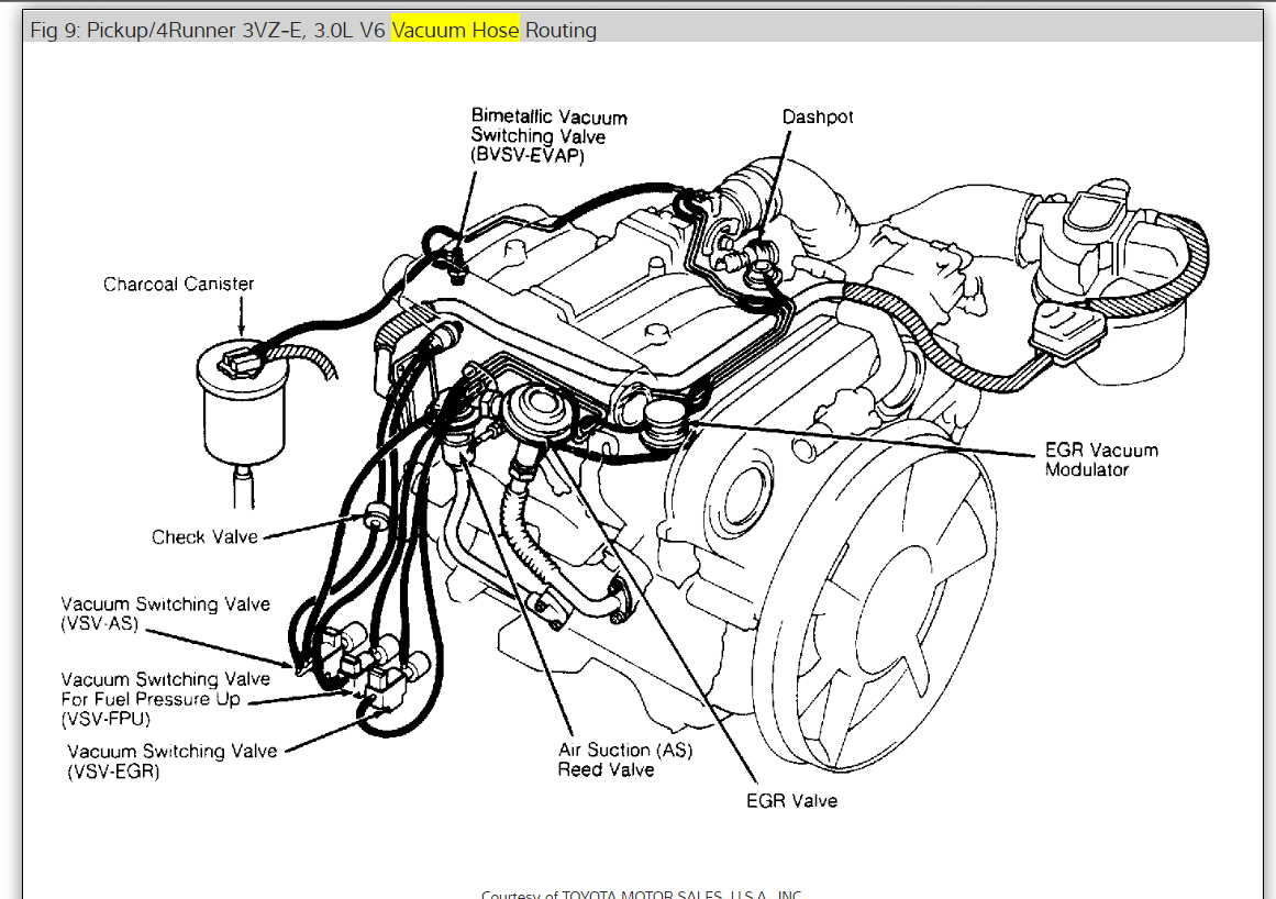 toyota 22re vacuum hose diagram