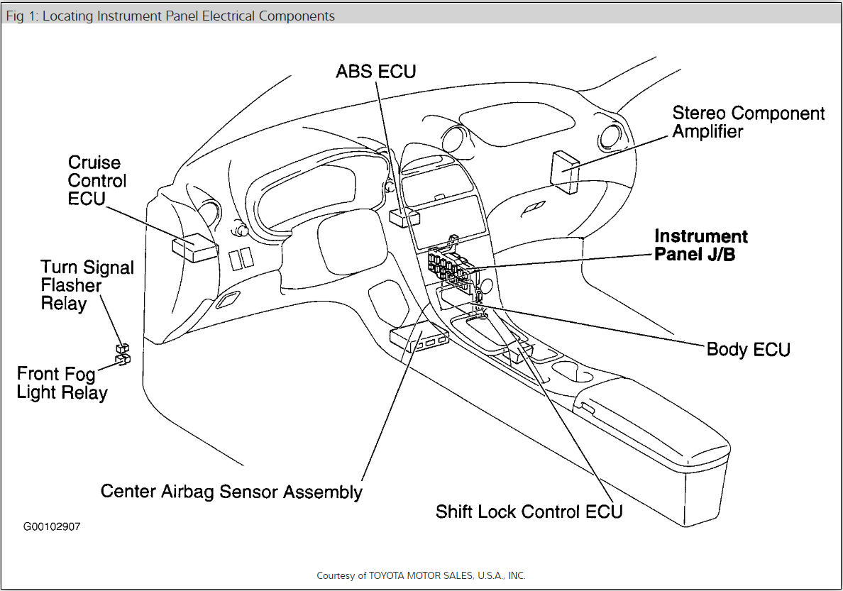 2002 Toyota Celica Tail Light Problems Wiring Diagrams Page Technician Technician Passaggimag It