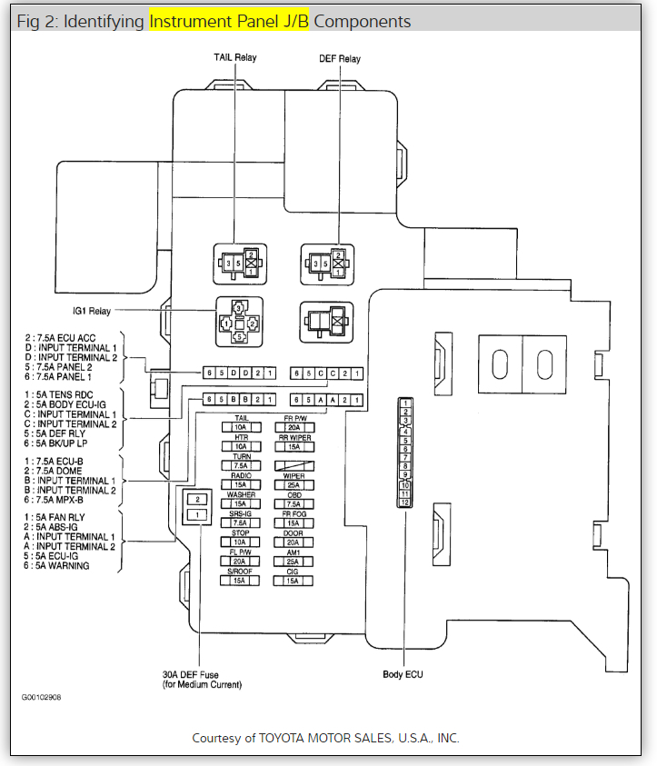 Diagram 2002 Celica Fog Light Relay Wiring Diagram Full Version Hd Quality Wiring Diagram Pvdiagramsromeob Famigliearoma It