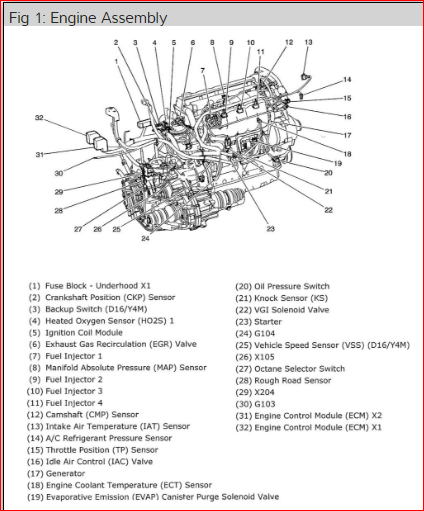 Chevrolet Aveo Engine Diagram Wiring Diagrams Post Tell Indor Tell Indor Michelegori It